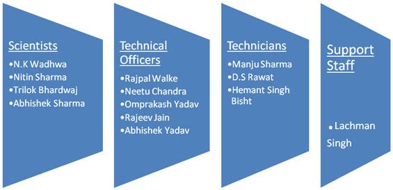 KRC Team
